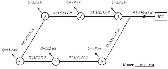 Расчетная схема кольцевой