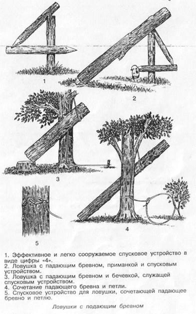 Как сделать ловушку из веревок