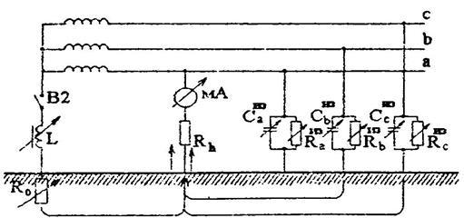 Векторная диаграмма токов при
